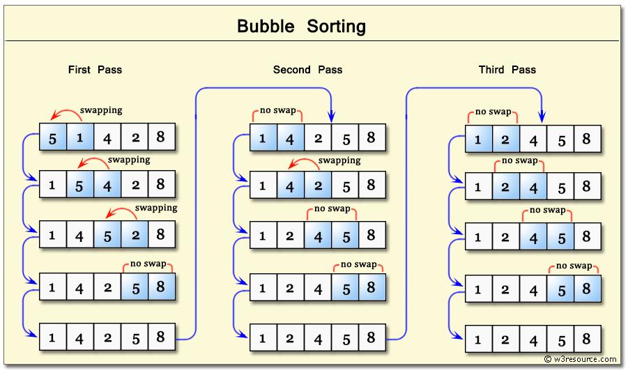 algorytmy Python