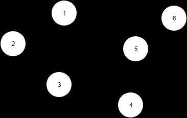 graf nieskierowany