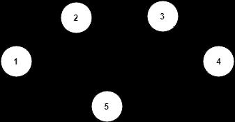 graf oryginalny