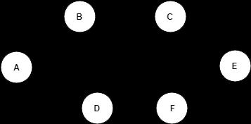 graf sprzężony