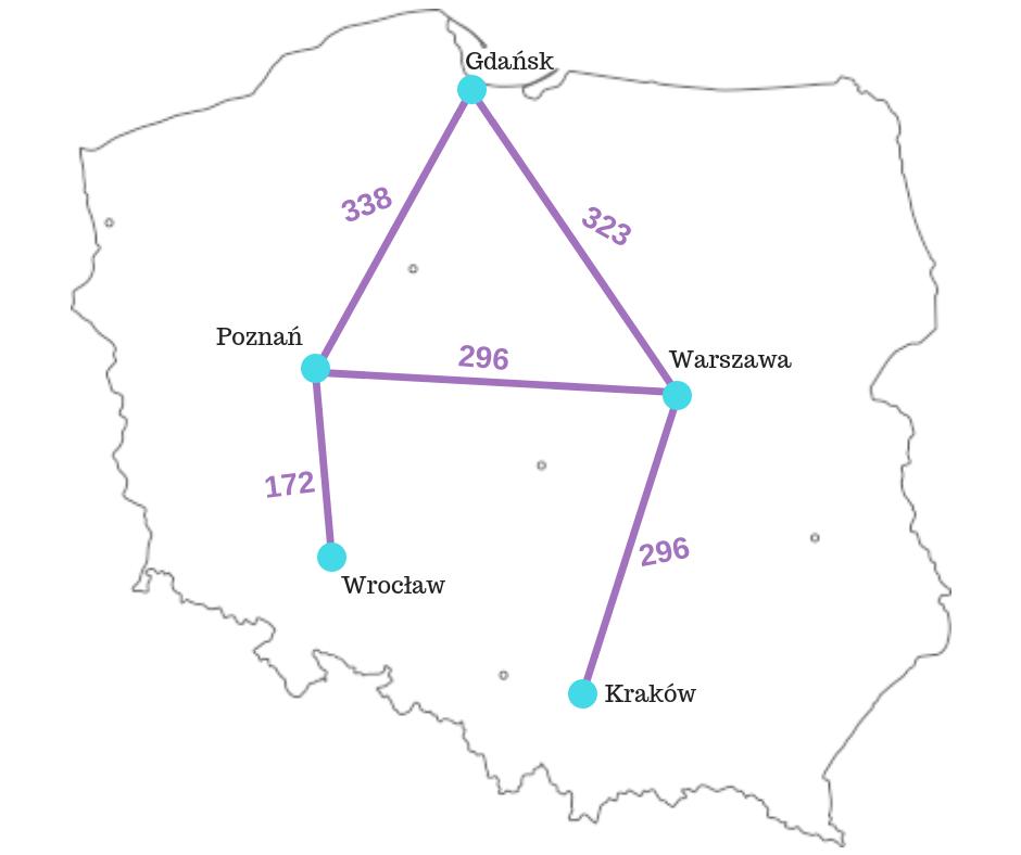 miasta na mapie polski jako graf