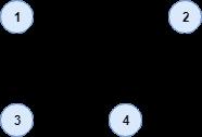 graf skierowany