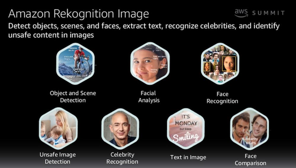 Rekognition project - rozpoznawanie twarzy