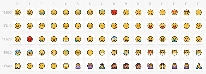 unicode znaki emoji utf-8