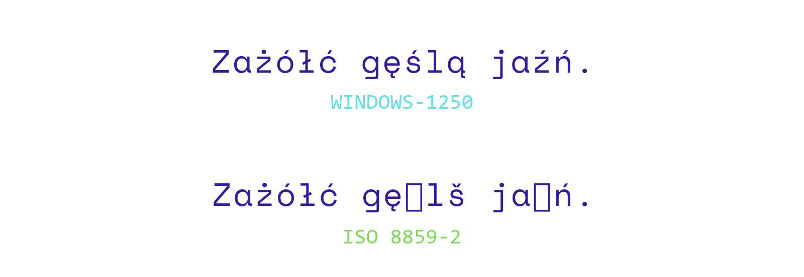 kodowanie polskich znaków